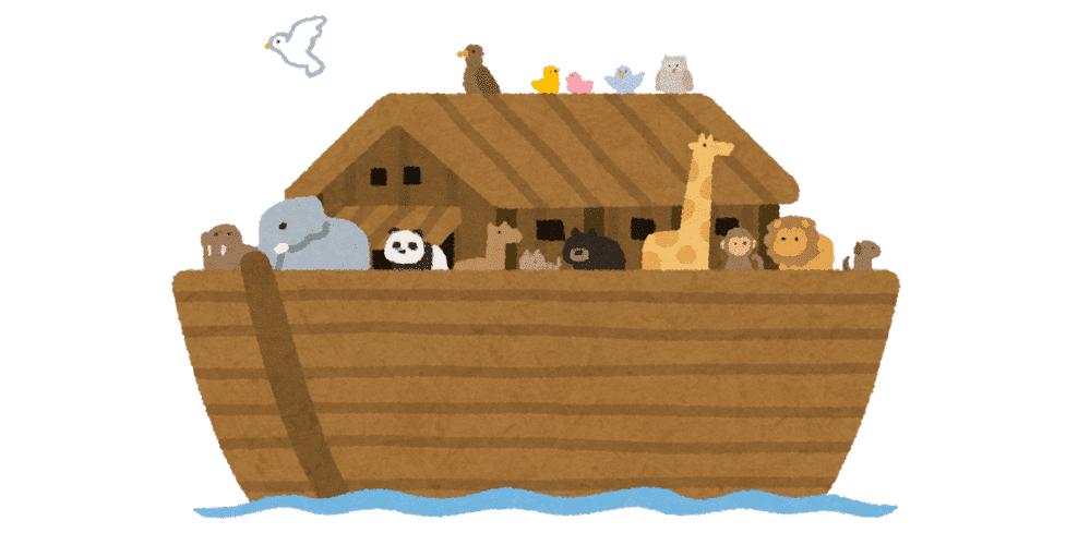 鯖(さば)の押し寿司とノアの方舟は同じポルトガル語のBATEIRA(バッテーラ)に由来する