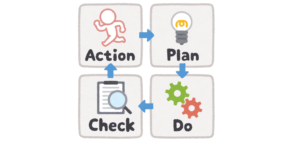 システム化を投資ではなく業務改善の過程と考える