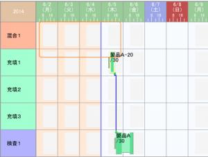 Asprova資源ガントチャート