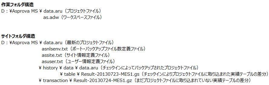 Asprova DS file structure
