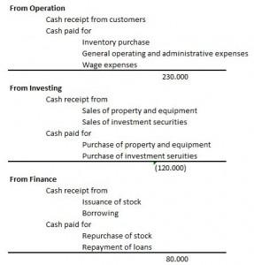 企業会計と国際収支