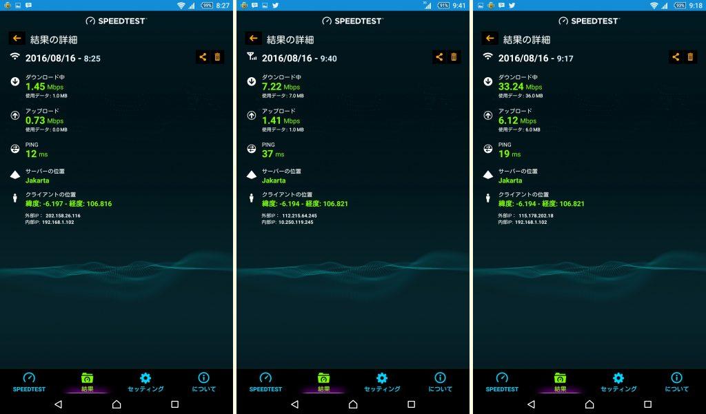 3Gと4Gの周波数と通信速度